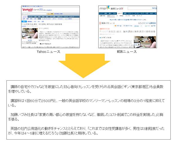 Yahooニュース/MSNニュースでご紹介いただきました