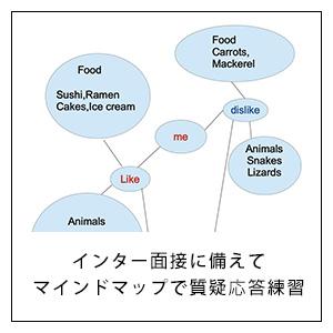 海外赴任前の家族の英語準備レッスンイメージ(1)